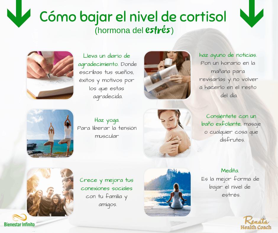 ¿Cómo bajar el nivel de cortisol?