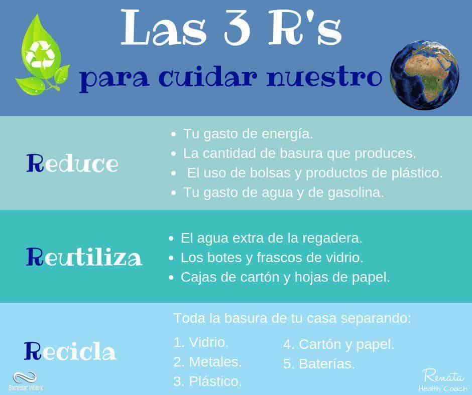 Las 3 R's para cuidar el planeta