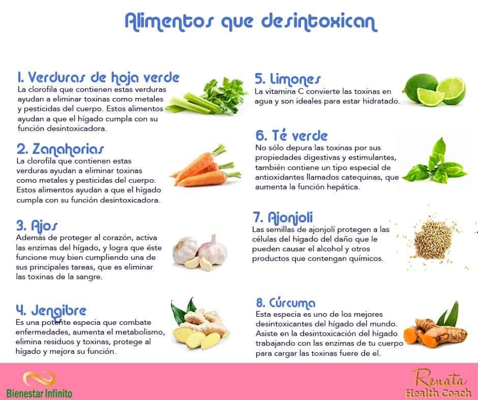 Alimentos que desintoxican