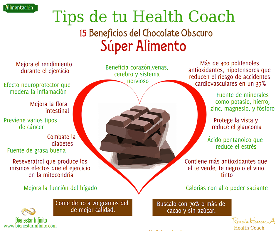 Beneficios del chocolate oscuro
