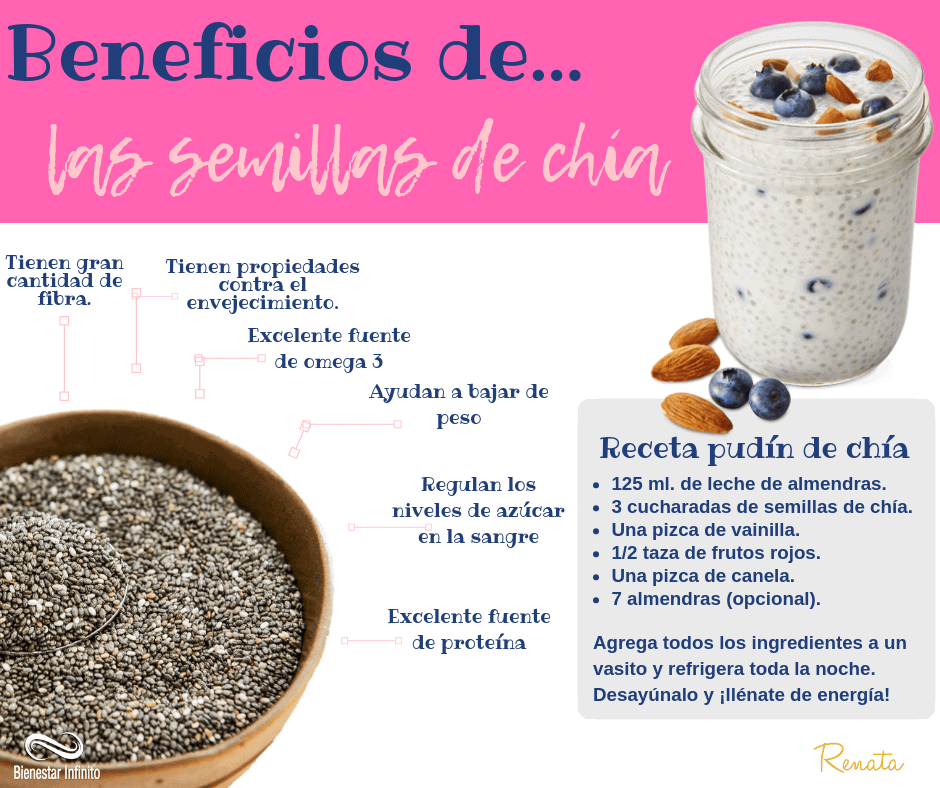 Beneficios de las semillas de la chía