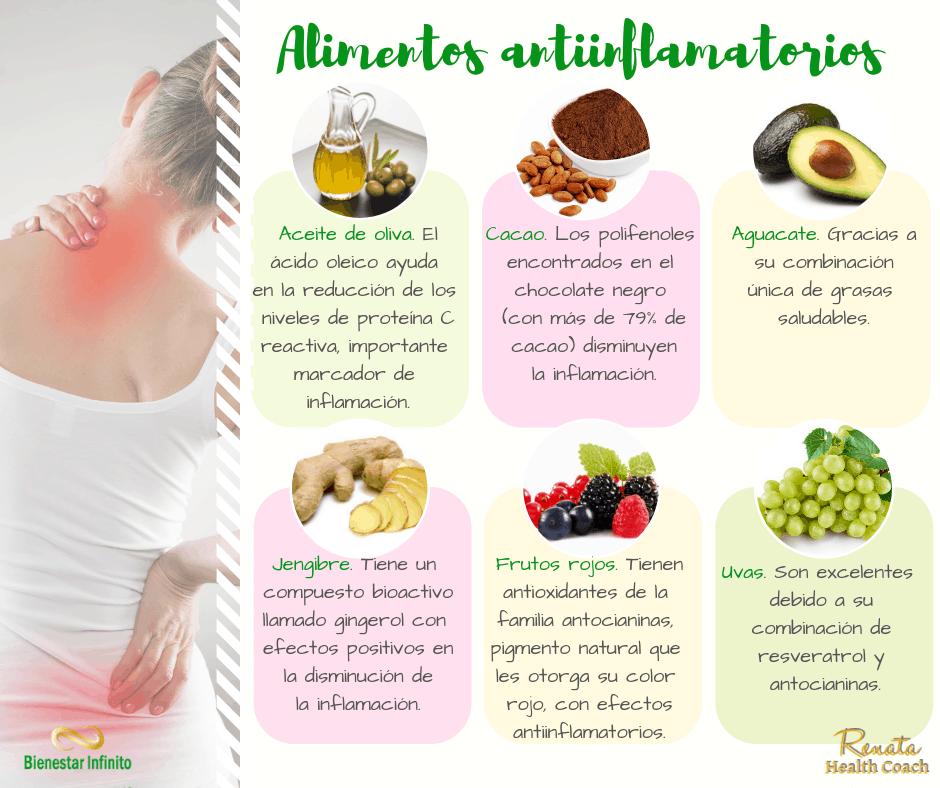 Alimentos anitiinflamatorios