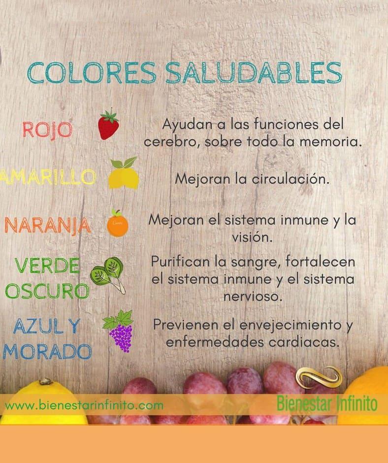 Colores saludables