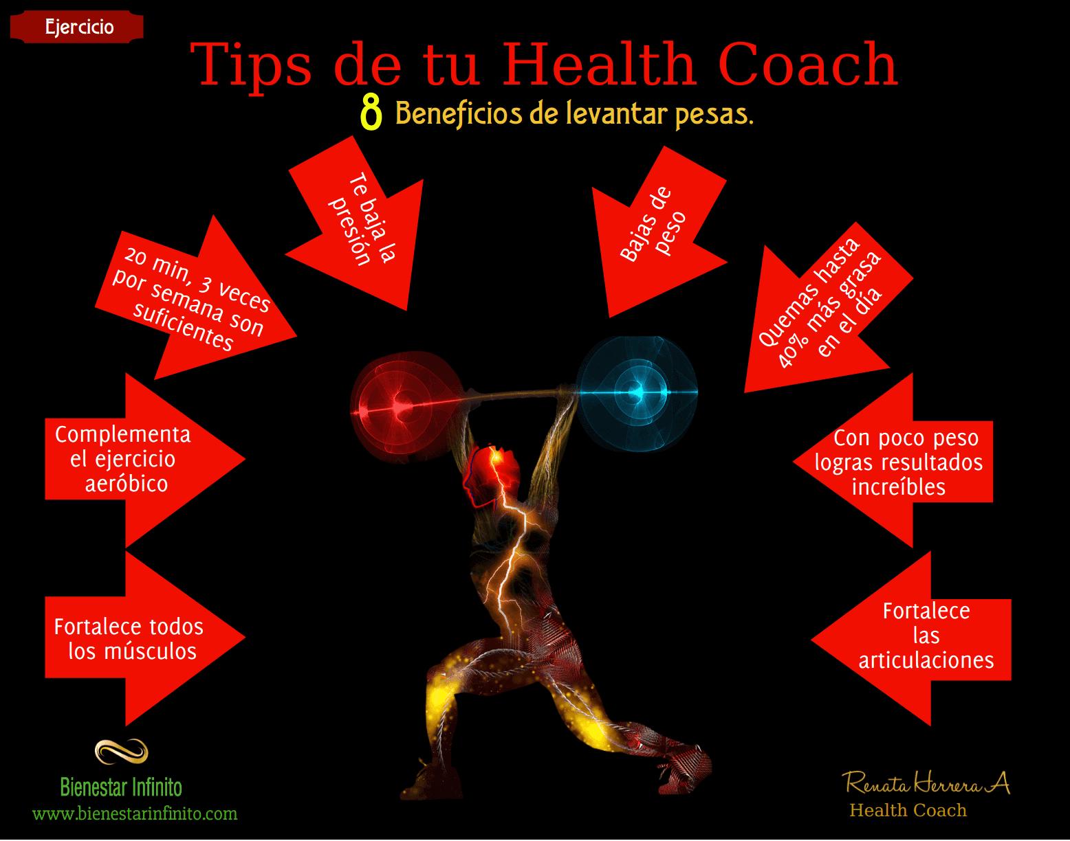 Beneficios de levantar pesas