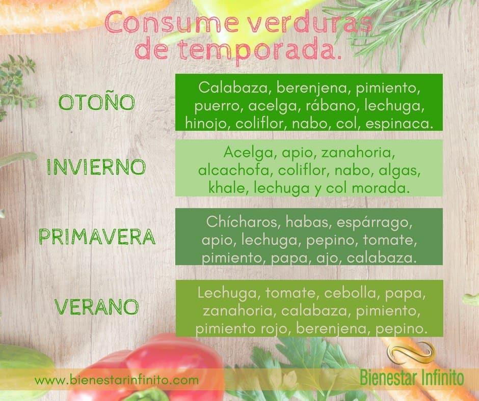 Consume verduras de temporada