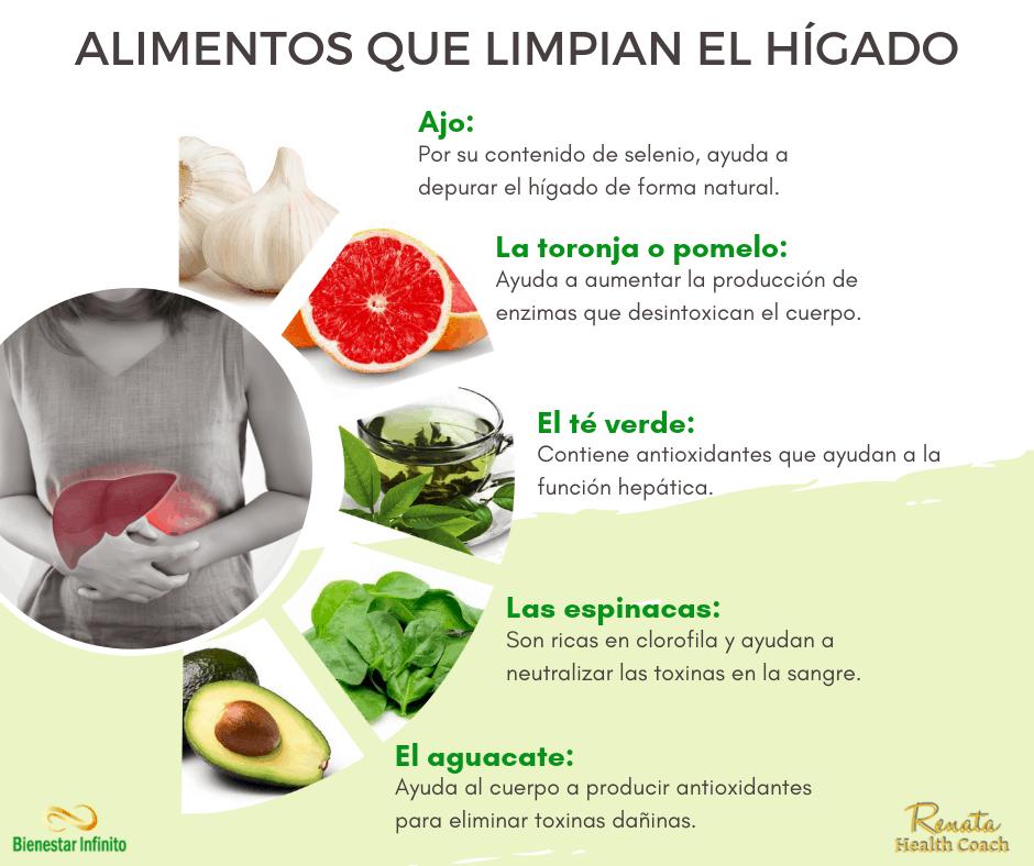 Alimentos que limpian el hígado.