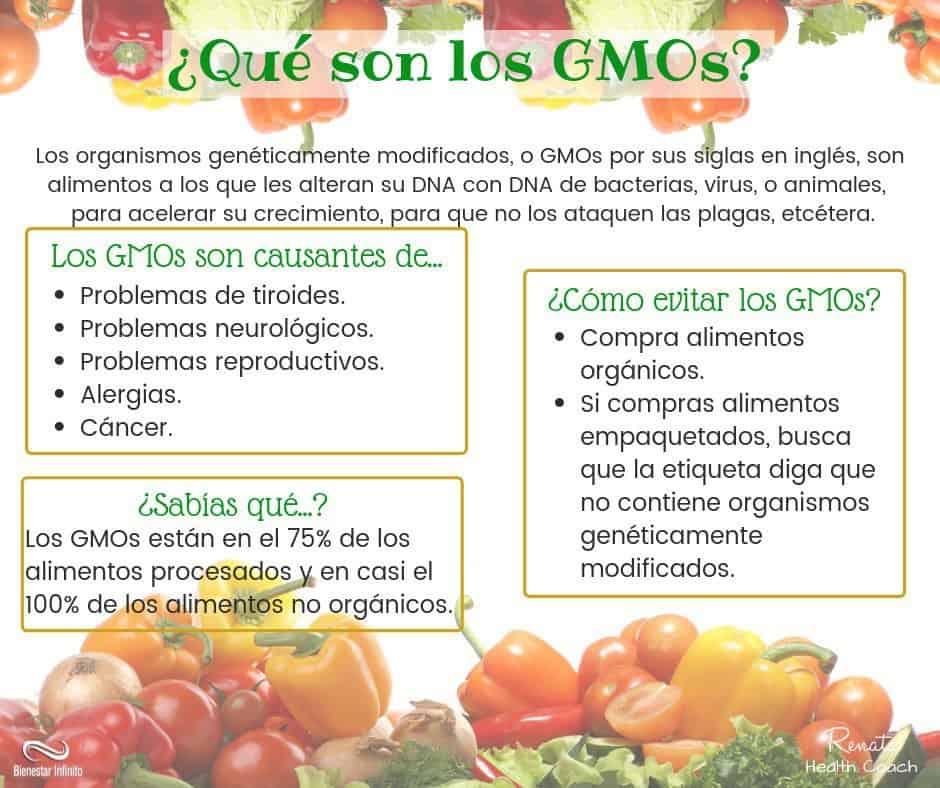 Los-GMOs