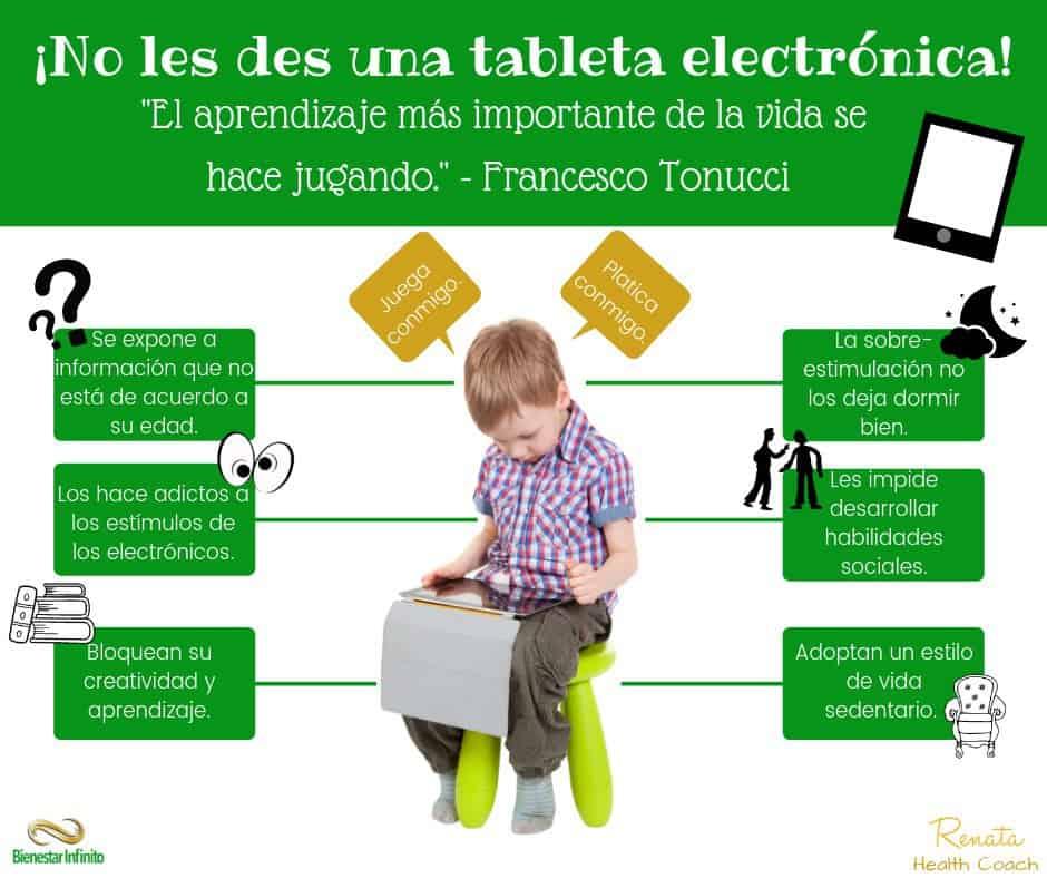 No-les-des-tabletas.electronicas