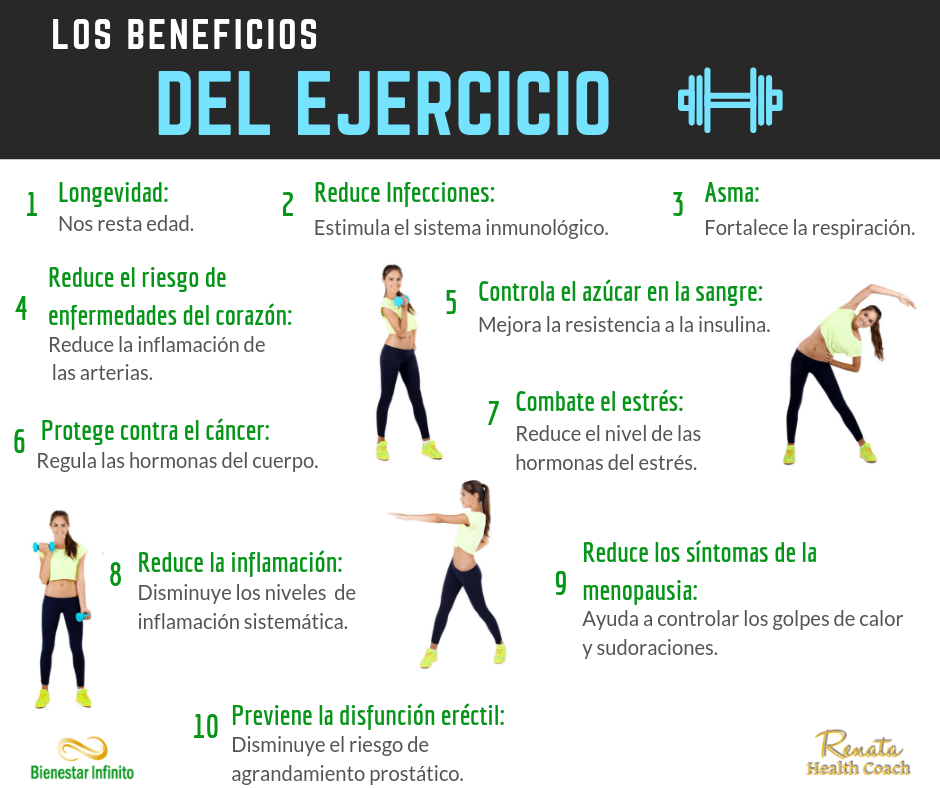 ejercicio_beneficios