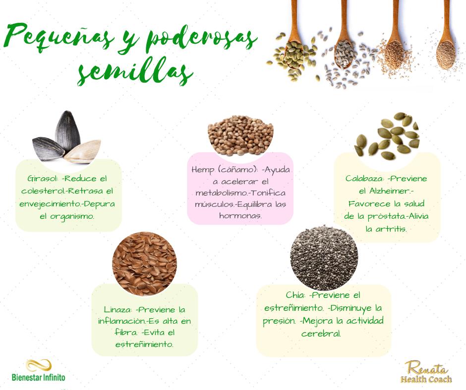 Poderosas semillas