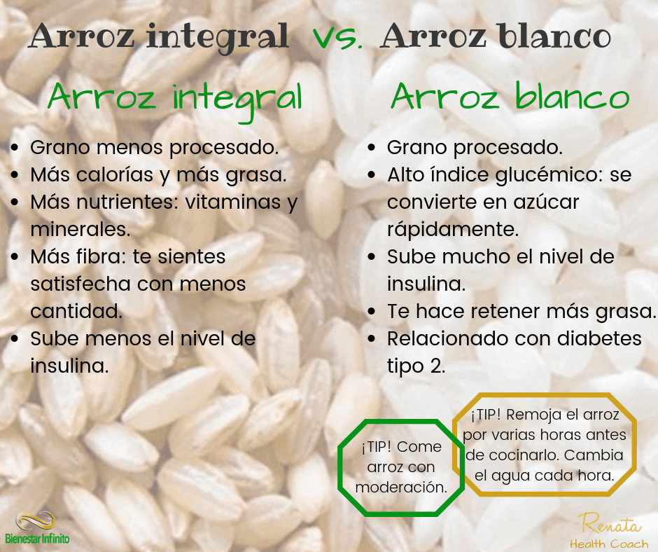 arroz-integral-vs-arroz-blanco (2)