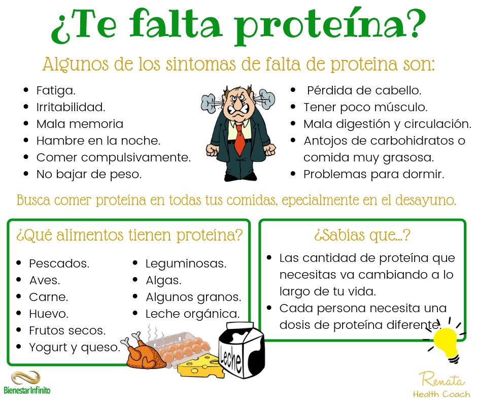 te-falta-proteina (2)