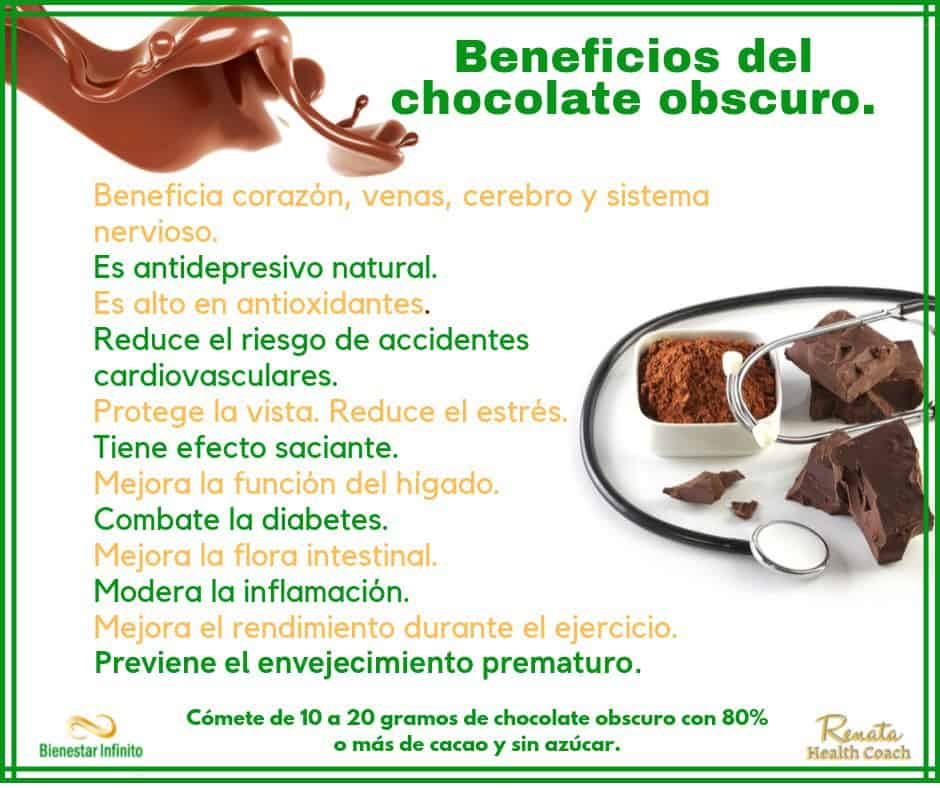 BeneficiosChocolateOscuro