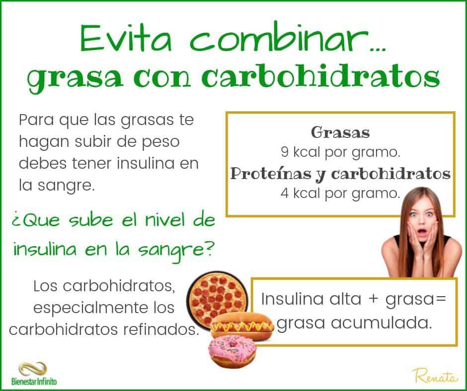 EvitaCombinarGrasasCarbohidratos