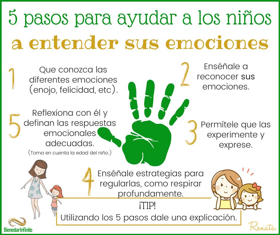 5_pasos_ayudar_niños