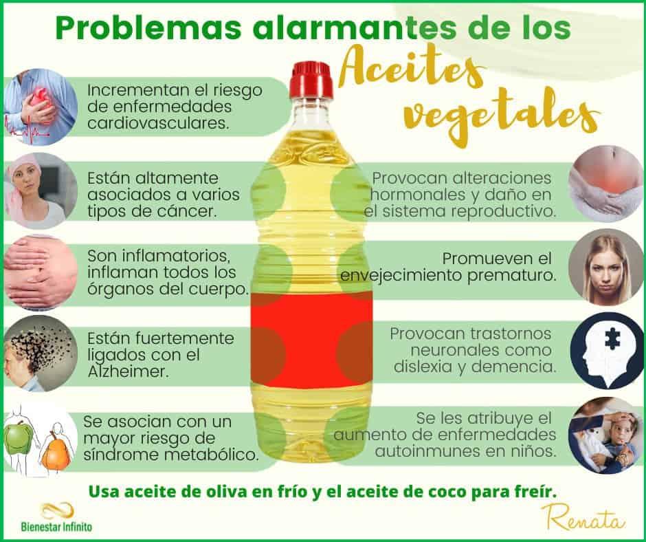 Problemas-alarmantes-aceites-vegetales