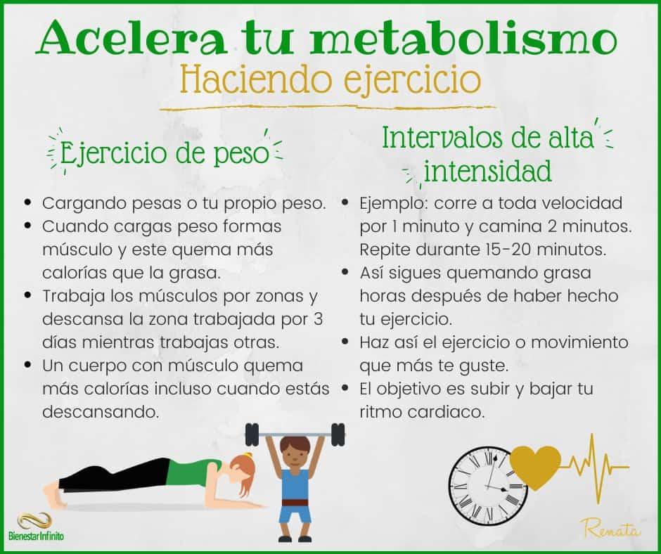 acelera-metobolismo-con-ejercicio