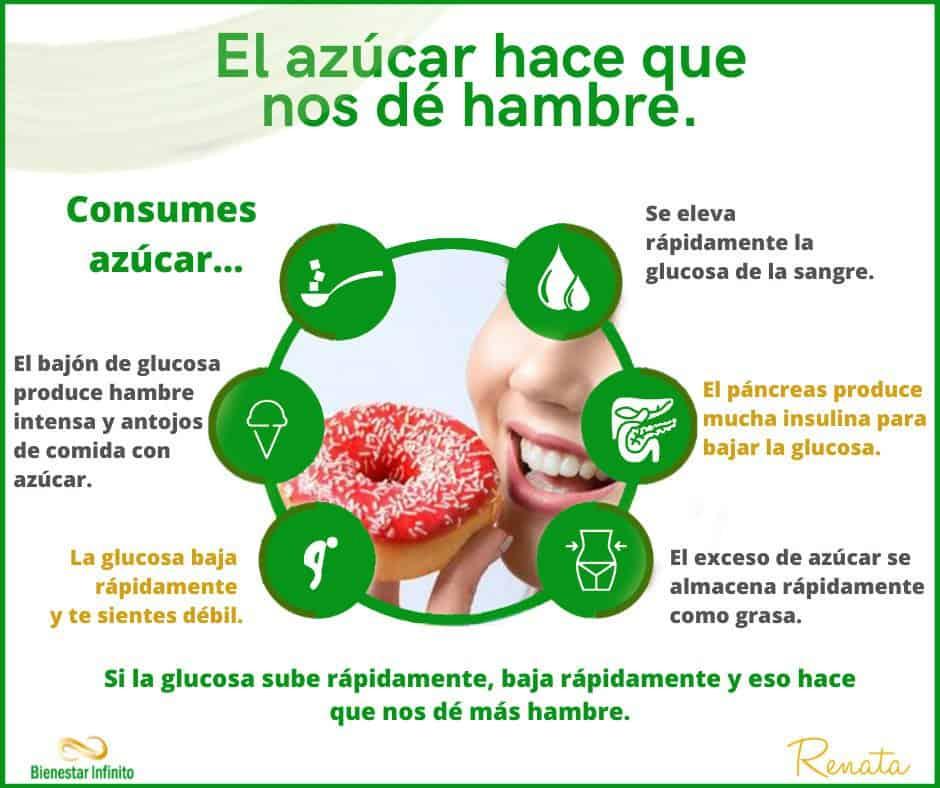 azucar-da-hambre
