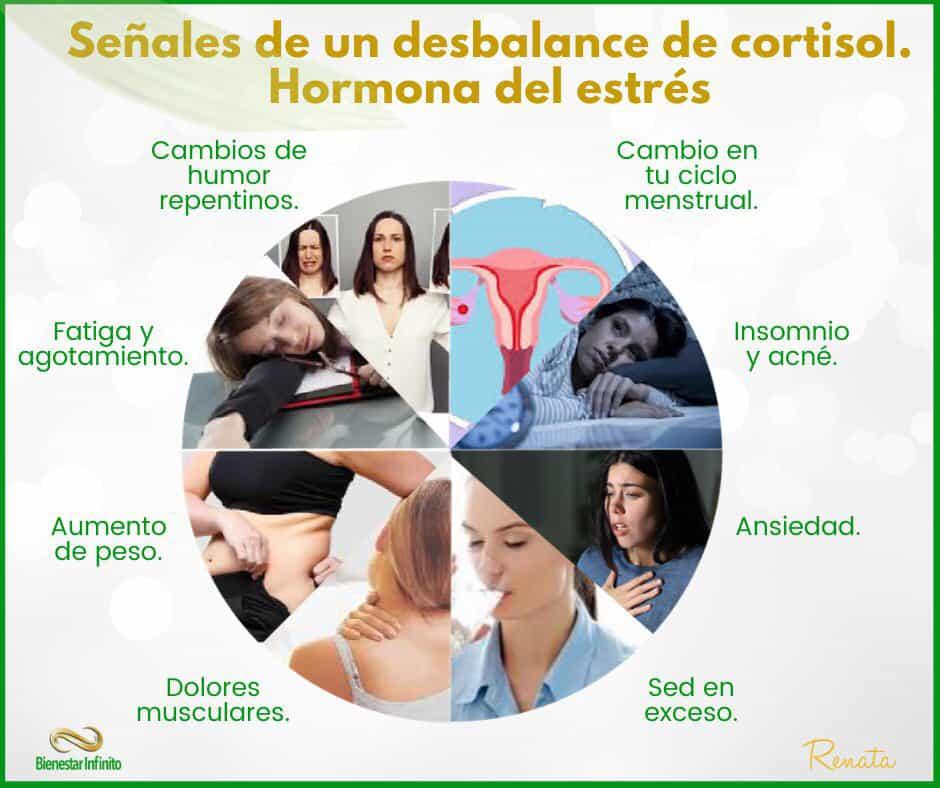 Desbalance-de-cortisol