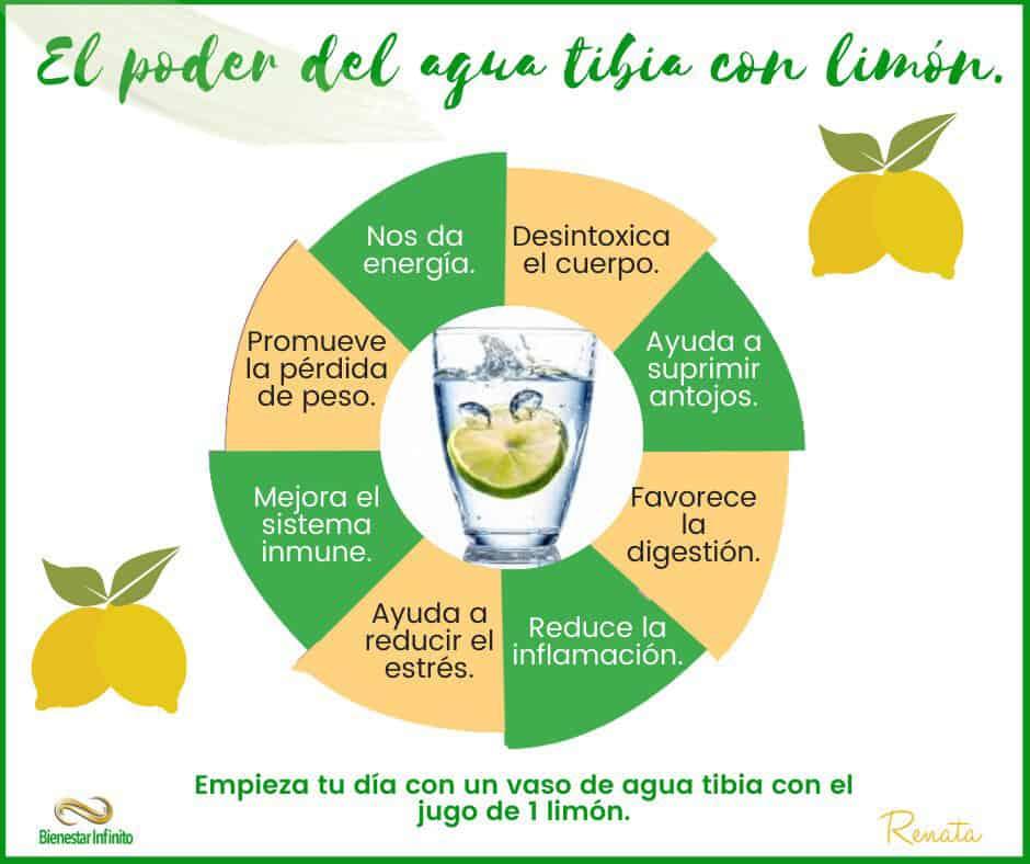 Poder-agua-tibia-limon