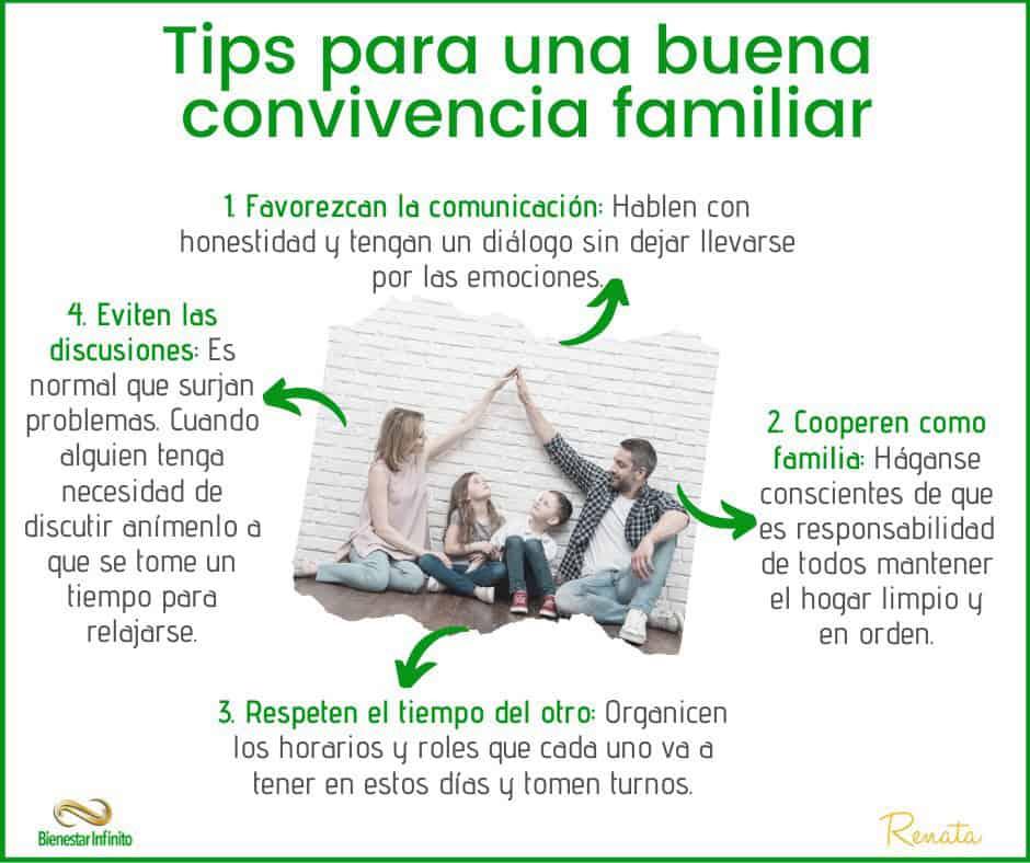 Tips-para-buena-convivencia-familiar