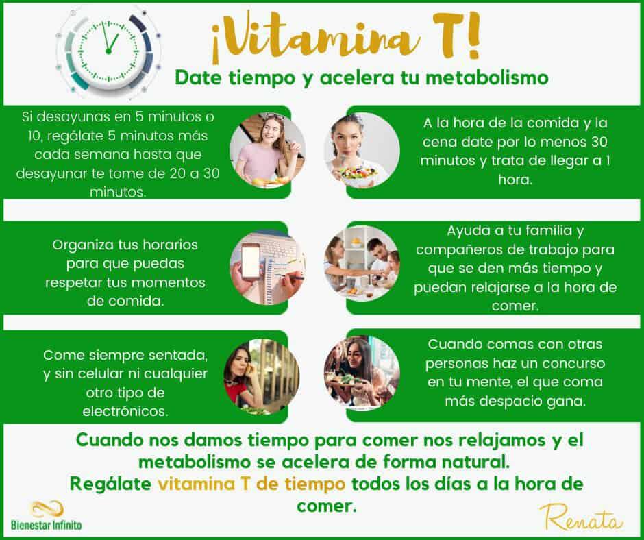 Vitamina-T