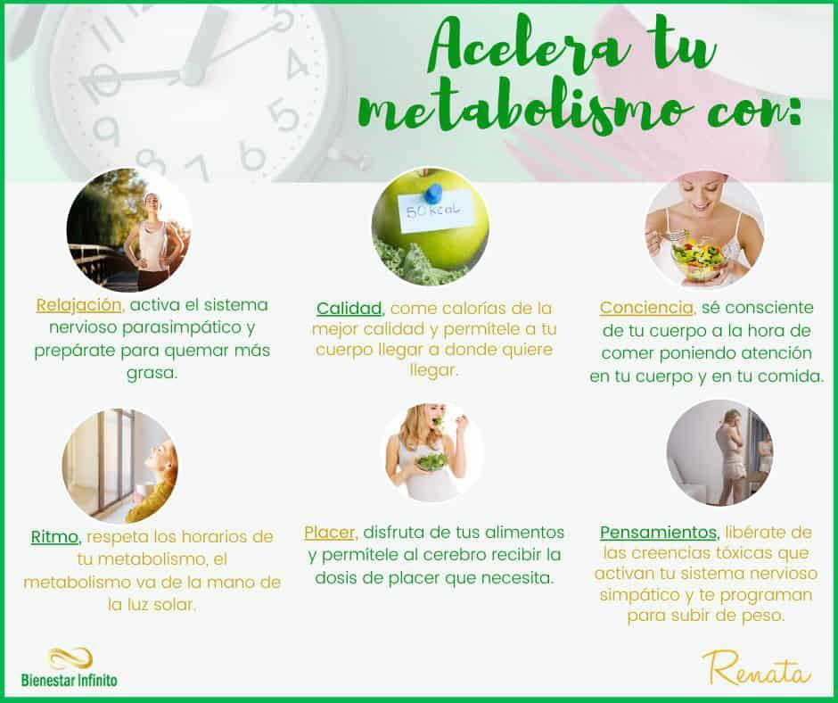 acelera-tu-metabolismo