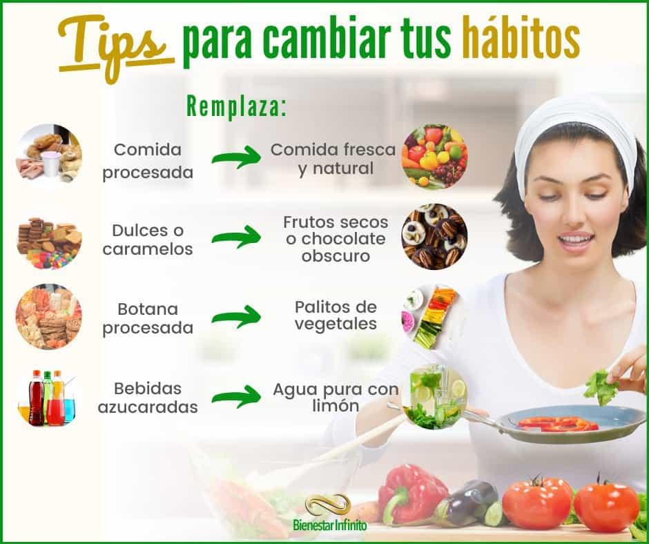 TipsParaCambiarTusHabitos
